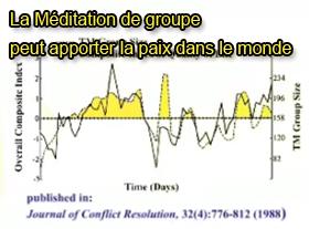 La méditation de groupe peut apporter la paix dans le monde